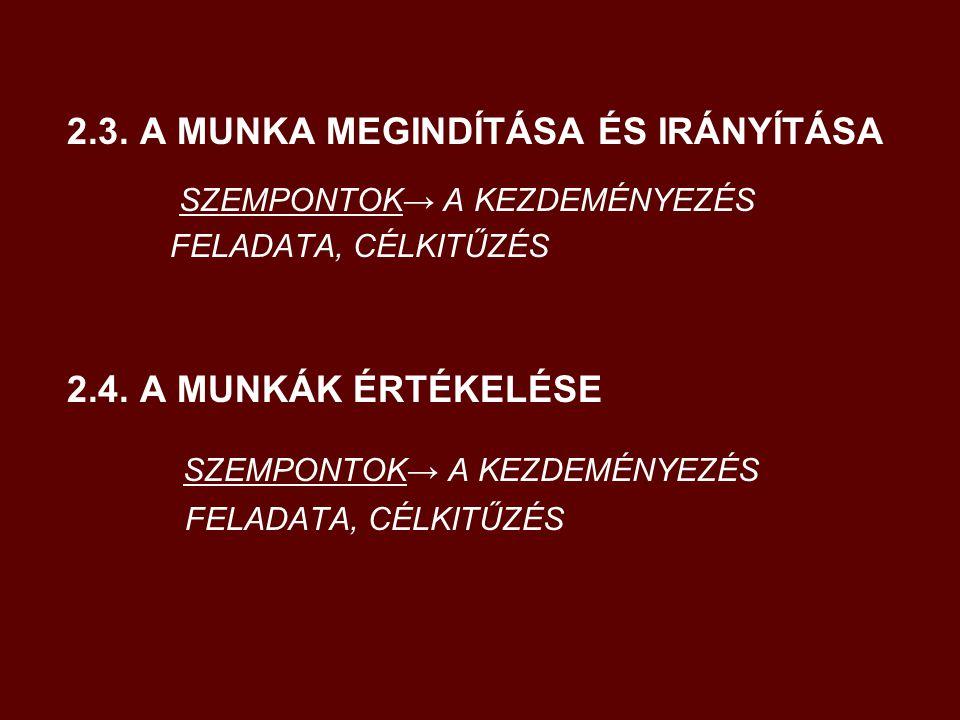 FORMÁJA TEVÉKENYSÉG MENETE MÓDSZEREK, ELJÁRÁSOK, INDOKLÁS Teremrajz A folyamat lépésekre bontott leírása Konkrét mondatok, kérdések megfogalmazásával.