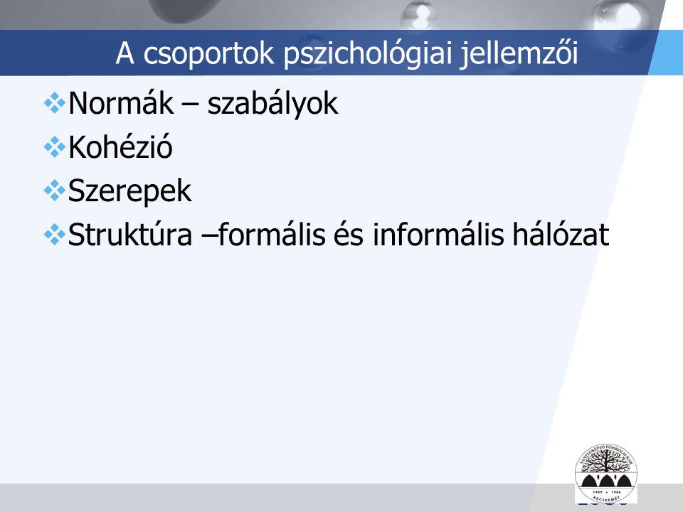 LOGO A csoportok pszichológiai jellemzői  Normák – szabályok  Kohézió  Szerepek  Struktúra –formális és informális hálózat