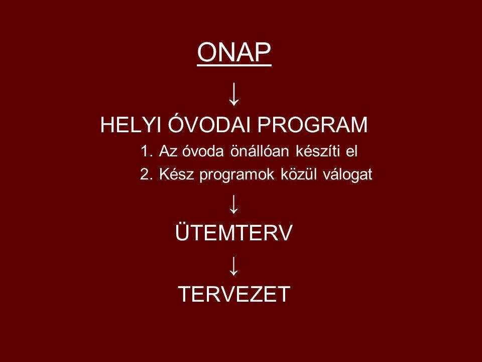 ONAP ↓ HELYI ÓVODAI PROGRAM 1.Az óvoda önállóan készíti el 2.Kész programok közül válogat ↓ ÜTEMTERV ↓ TERVEZET
