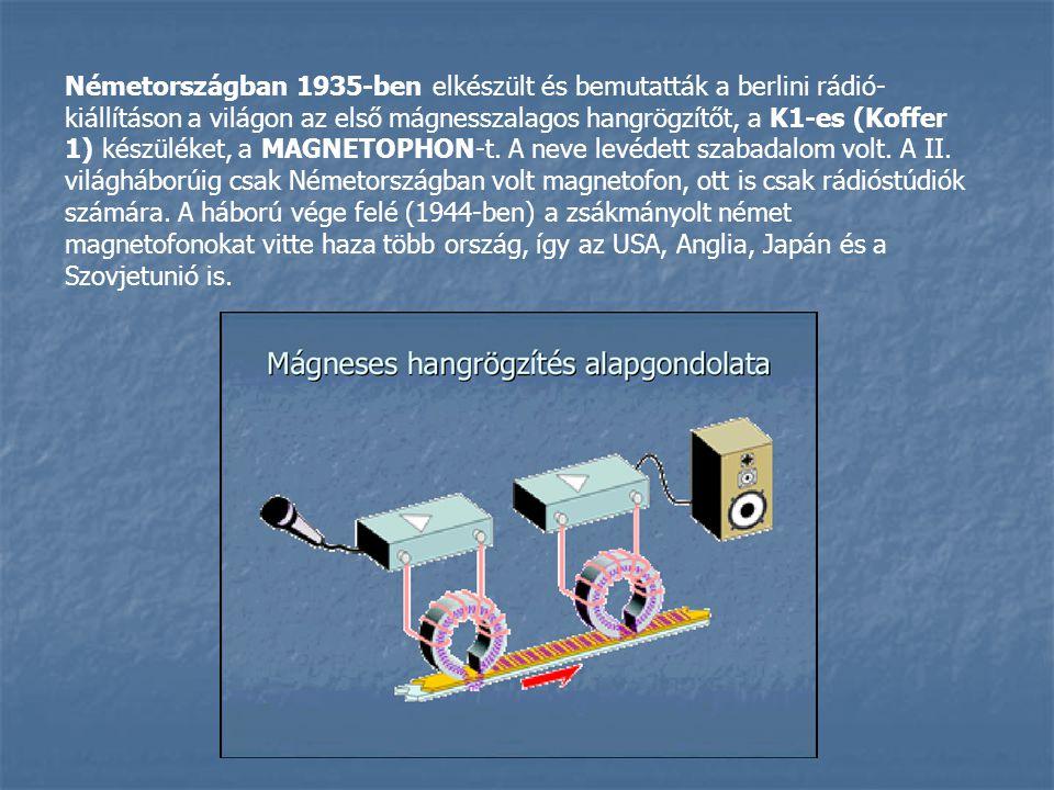 Németországban 1935-ben elkészült és bemutatták a berlini rádió- kiállításon a világon az első mágnesszalagos hangrögzítőt, a K1-es (Koffer 1) készülé