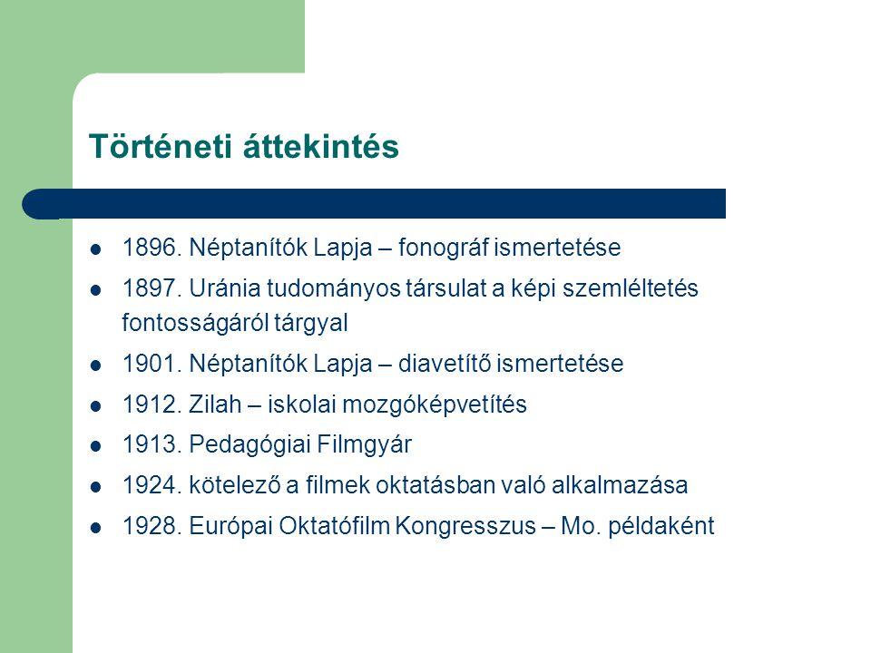 Történeti áttekintés 1896.Néptanítók Lapja – fonográf ismertetése 1897.
