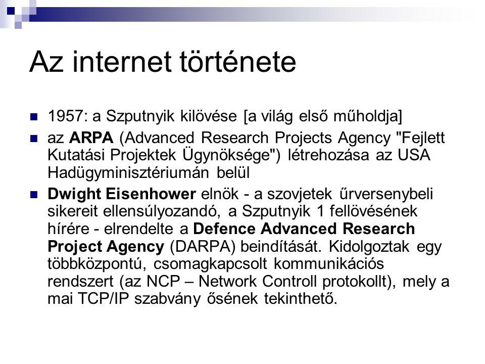 Az internet története 1957: a Szputnyik kilövése [a világ első műholdja] az ARPA (Advanced Research Projects Agency