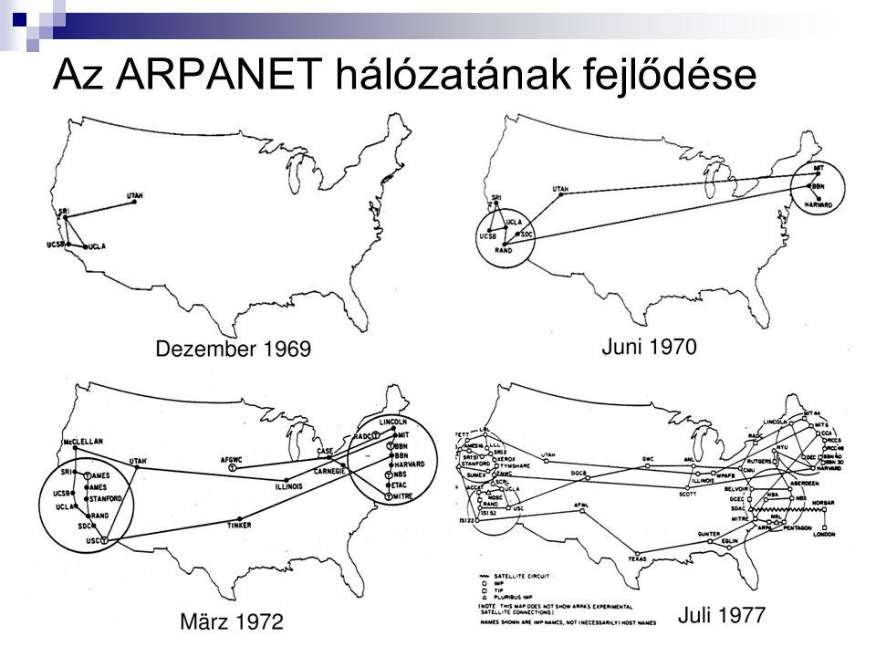 Az ARPANET hálózatának fejlődése
