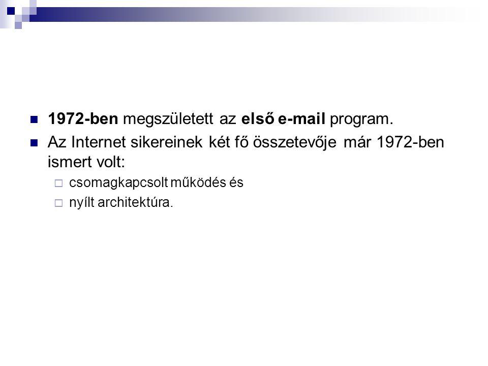 1972-ben megszületett az első e-mail program. Az Internet sikereinek két fő összetevője már 1972-ben ismert volt:  csomagkapcsolt működés és  nyílt