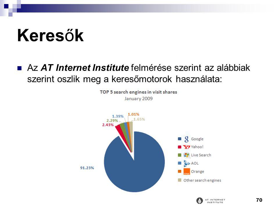 Keresők Az AT Internet Institute felmérése szerint az alábbiak szerint oszlik meg a keresőmotorok használata: 70