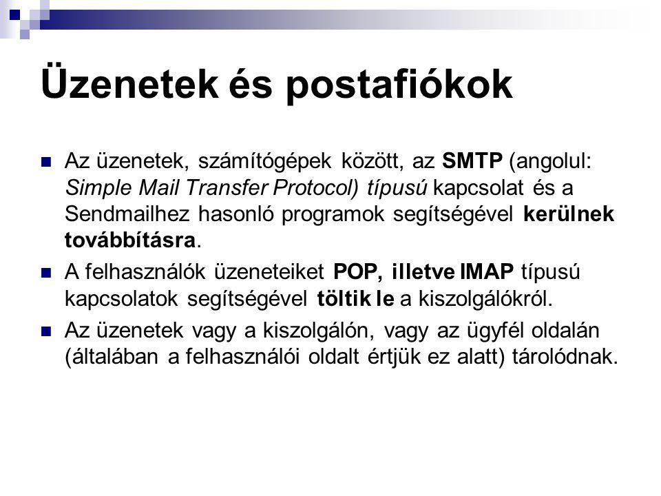 Üzenetek és postafiókok Az üzenetek, számítógépek között, az SMTP (angolul: Simple Mail Transfer Protocol) típusú kapcsolat és a Sendmailhez hasonló p