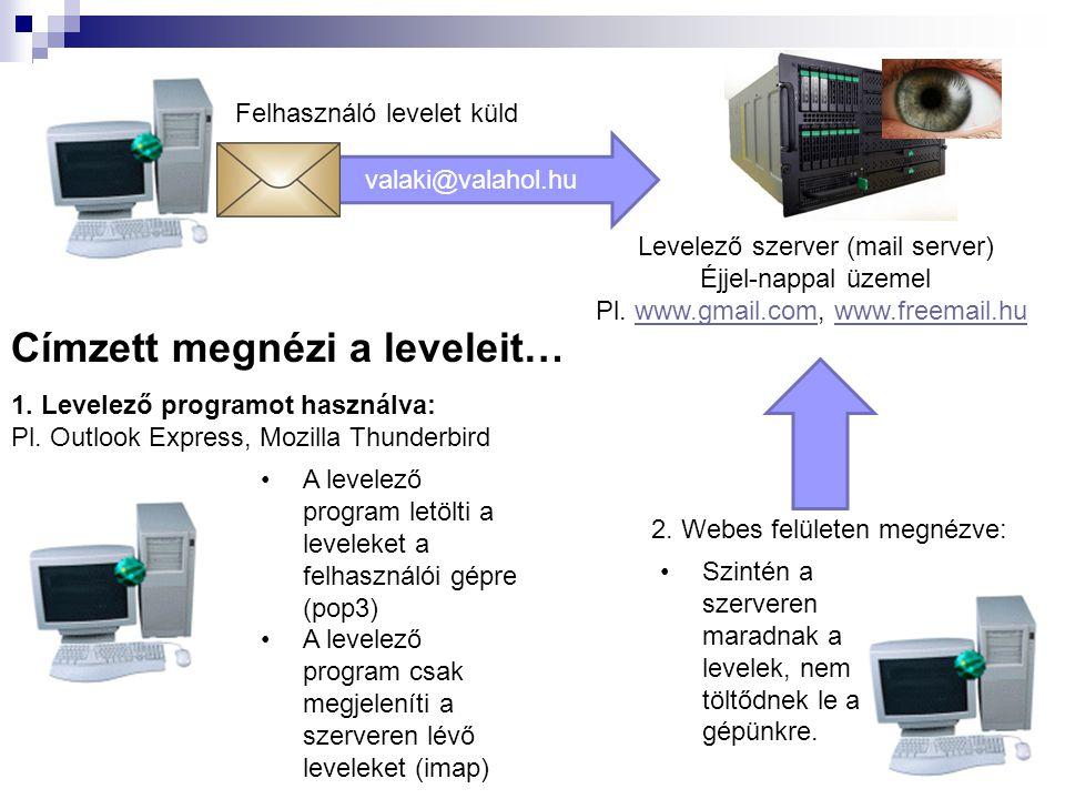 Levelező szerver (mail server) Éjjel-nappal üzemel Pl. www.gmail.com, www.freemail.huwww.gmail.comwww.freemail.hu Felhasználó levelet küld valaki@vala