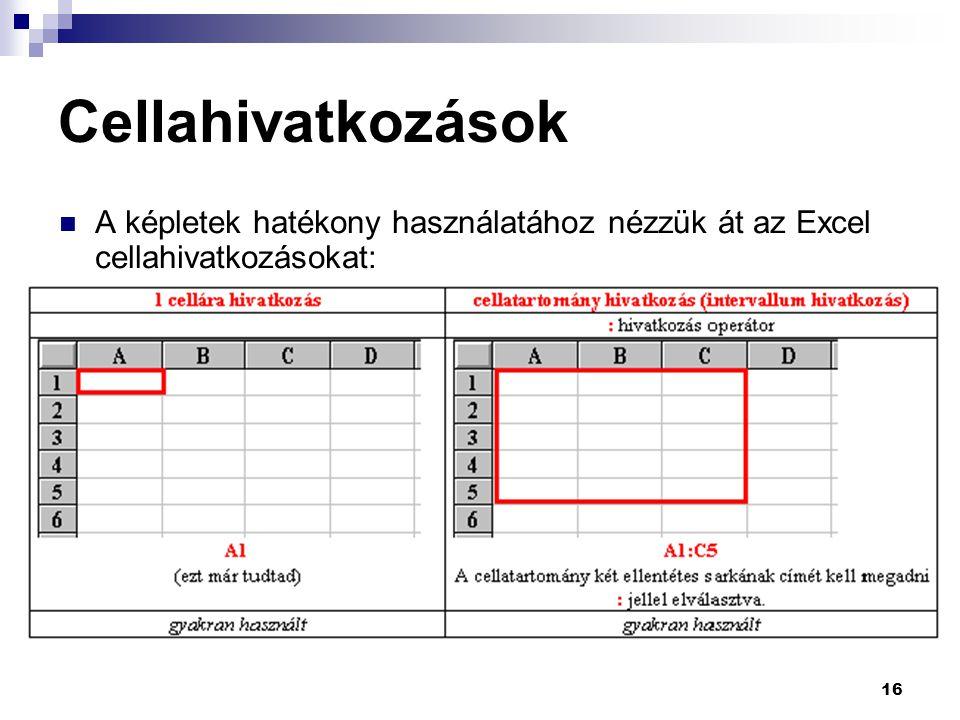 16 Cellahivatkozások A képletek hatékony használatához nézzük át az Excel cellahivatkozásokat: