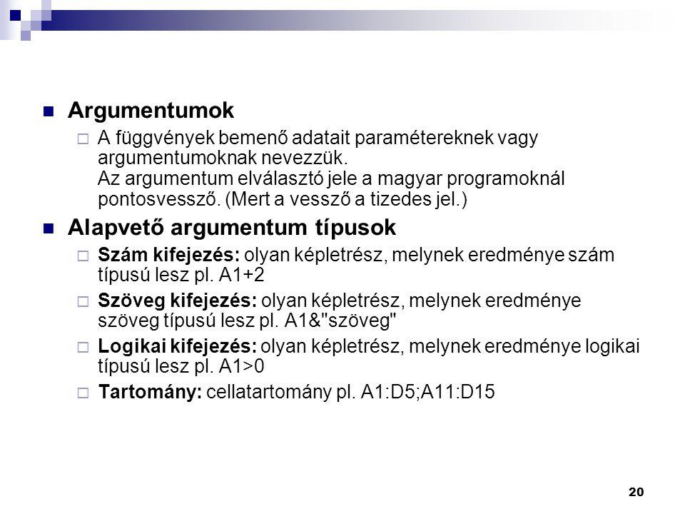 20 Argumentumok  A függvények bemenő adatait paramétereknek vagy argumentumoknak nevezzük. Az argumentum elválasztó jele a magyar programoknál pontos