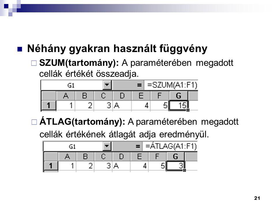 21 Néhány gyakran használt függvény  SZUM(tartomány): A paraméterében megadott cellák értékét összeadja.  ÁTLAG(tartomány): A paraméterében megadott