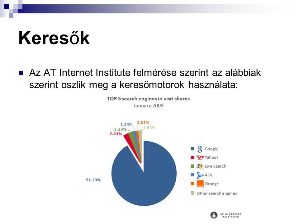 Keresők Az AT Internet Institute felmérése szerint az alábbiak szerint oszlik meg a keresőmotorok használata: