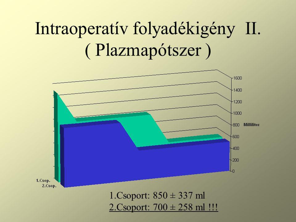 Intraoperatív folyadékigény II. ( Plazmapótszer ) 1.Csoport: 850 ± 337 ml 2.Csoport: 700 ± 258 ml !!!