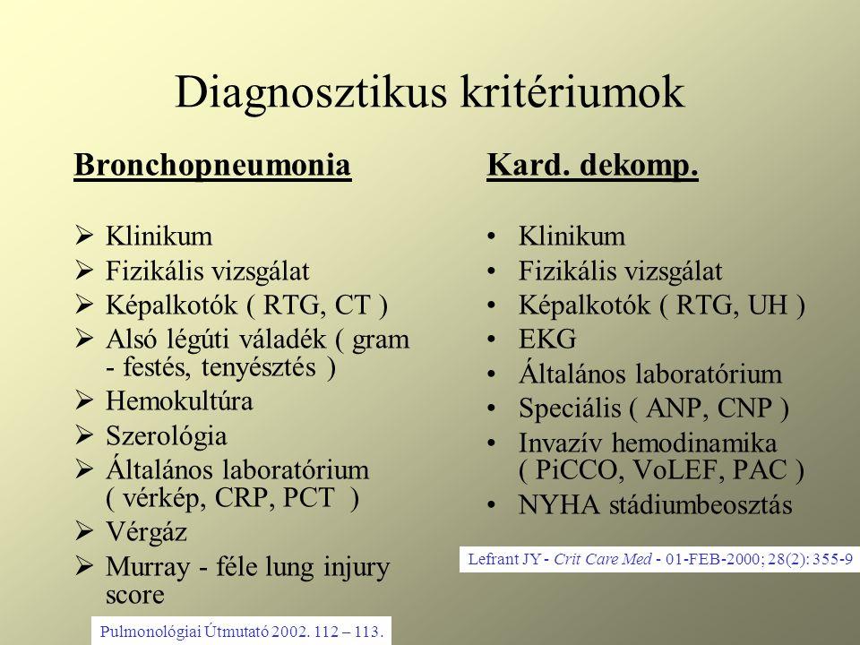 Diagnosztikus kritériumok Bronchopneumonia  Klinikum  Fizikális vizsgálat  Képalkotók ( RTG, CT )  Alsó légúti váladék ( gram - festés, tenyésztés )  Hemokultúra  Szerológia  Általános laboratórium ( vérkép, CRP, PCT )  Vérgáz  Murray - féle lung injury score Kard.