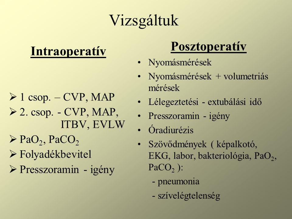 Intratrachealis narkózis Totális intravénás anesztézia ( indukció: midasolam, fentanyl, diprivan, atracurium; fenntartás: propofol, atracurium; gázkeverék: O2/ levegő ) Epiduralis érzéstelenítés ( bupivacaine 0.5 % + fentanyl ) Lélegeztetés ( CMV; TV: 6- 8 ml/ tskg, Resp.