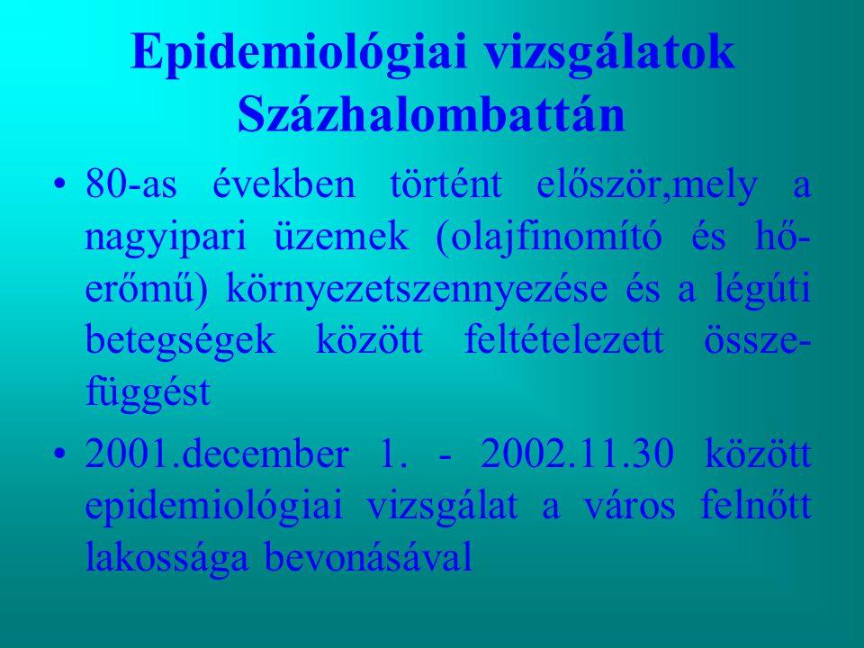 Epidemiológiai vizsgálatok Százhalombattán 80-as években történt először,mely a nagyipari üzemek (olajfinomító és hő- erőmű) környezetszennyezése és a légúti betegségek között feltételezett össze- függést 2001.december 1.