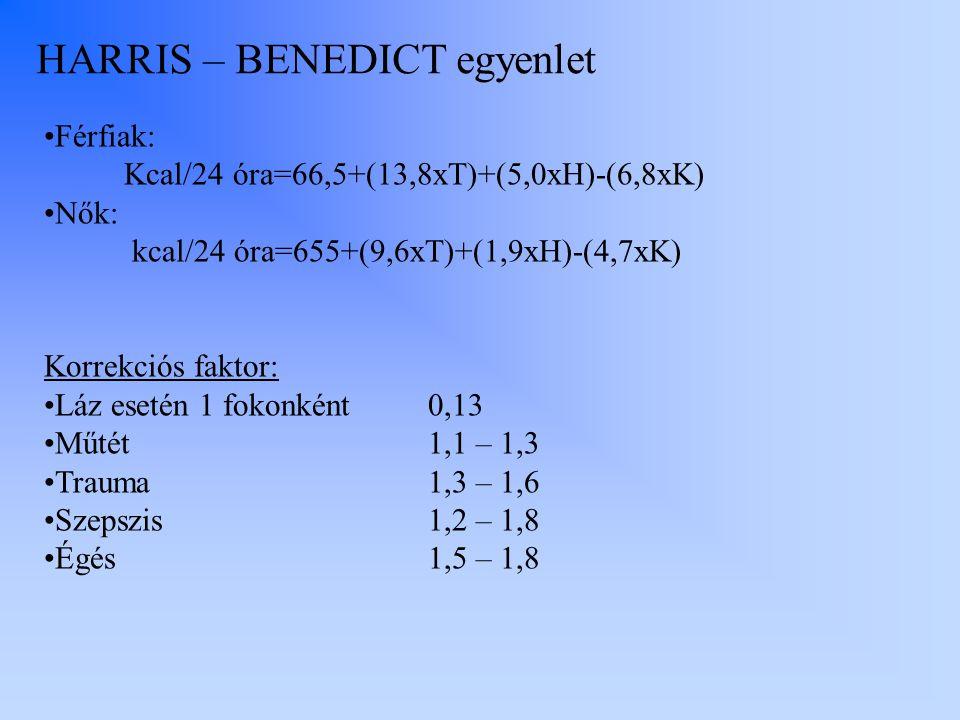 HARRIS – BENEDICT egyenlet Férfiak: Kcal/24 óra=66,5+(13,8xT)+(5,0xH)-(6,8xK) Nők: kcal/24 óra=655+(9,6xT)+(1,9xH)-(4,7xK) Korrekciós faktor: Láz eset