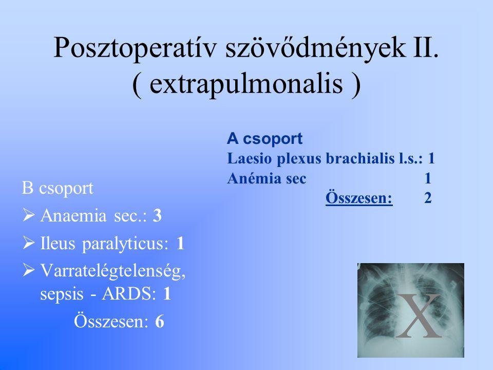Posztoperatív szövődmények II. ( extrapulmonalis ) B csoport  Anaemia sec.: 3  Ileus paralyticus: 1  Varratelégtelenség, sepsis - ARDS: 1 Összesen: