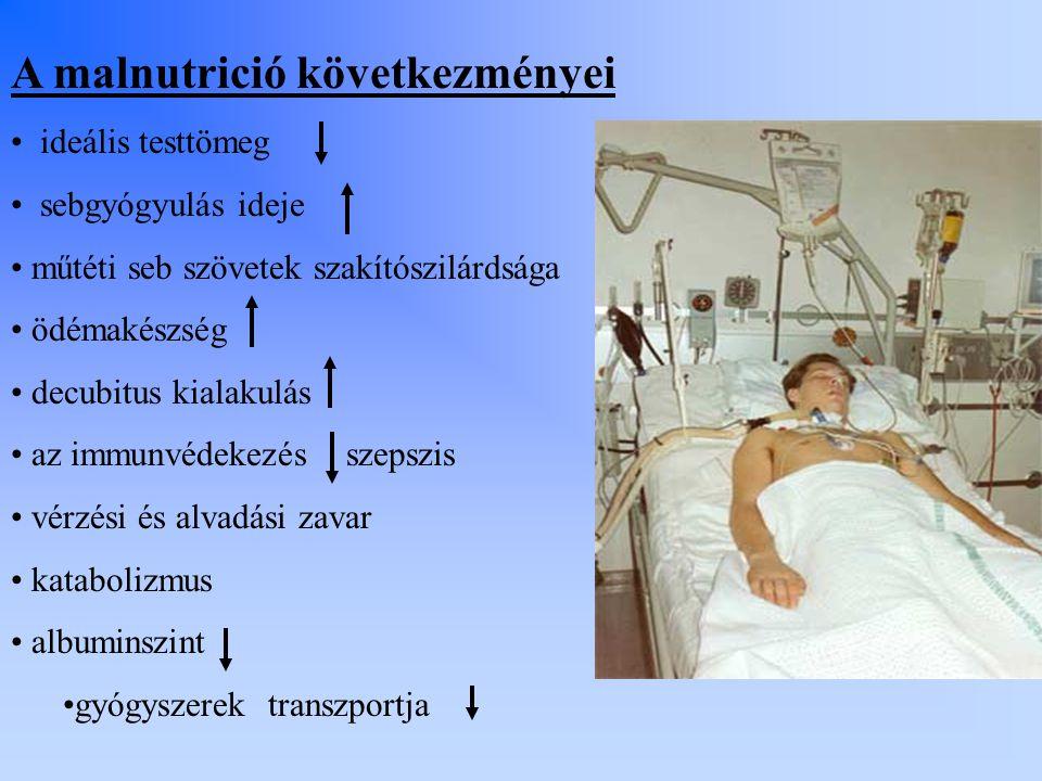 A malnutrició következményei ideális testtömeg sebgyógyulás ideje műtéti seb szövetek szakítószilárdsága ödémakészség decubitus kialakulás az immunvéd