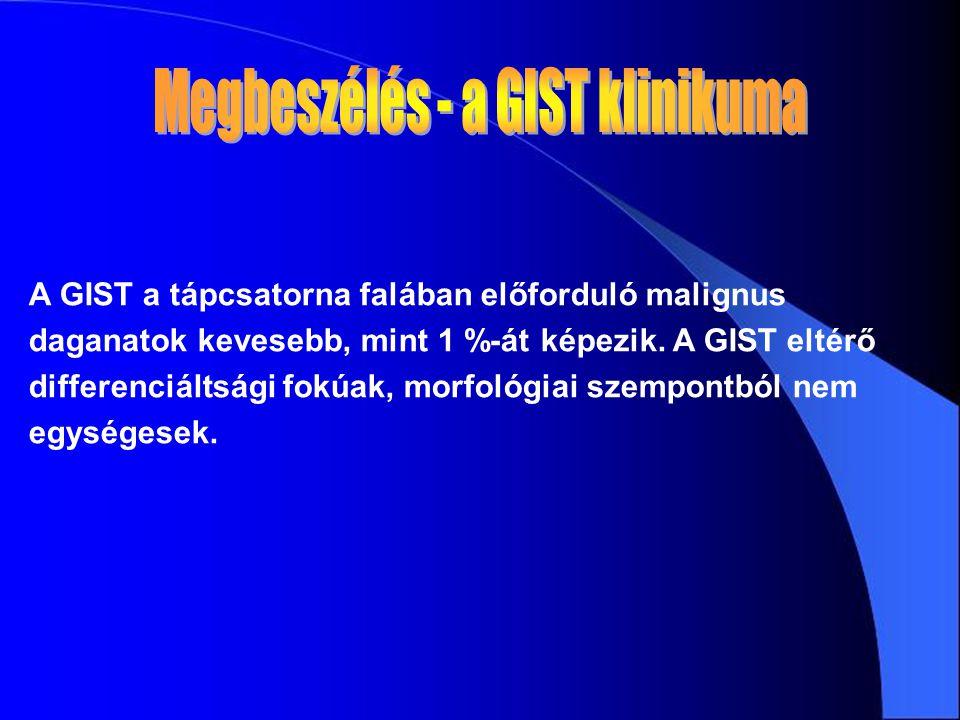 A GIST a tápcsatorna falában előforduló malignus daganatok kevesebb, mint 1 %-át képezik. A GIST eltérő differenciáltsági fokúak, morfológiai szempont