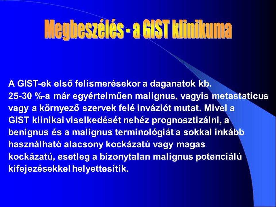 A GIST-ek első felismerésekor a daganatok kb. 25-30 %-a már egyértelműen malignus, vagyis metastaticus vagy a környező szervek felé inváziót mutat. Mi