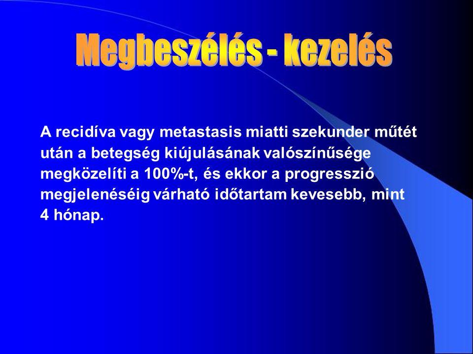 A recidíva vagy metastasis miatti szekunder műtét után a betegség kiújulásának valószínűsége megközelíti a 100%-t, és ekkor a progresszió megjelenéséi