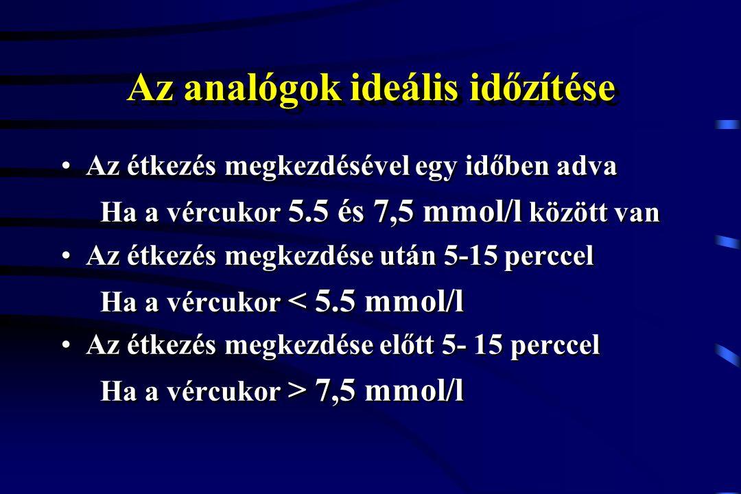 Az analógok ideális időzítése Az étkezés megkezdésével egy időben adva Ha a vércukor 5.5 és 7,5 mmol/l között van Az étkezés megkezdése után 5-15 perc