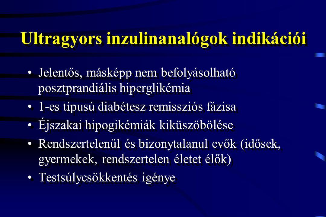 Ultragyors inzulinanalógok indikációi Jelentős, másképp nem befolyásolható posztprandiális hiperglikémia 1-es típusú diabétesz remissziós fázisa Éjsza