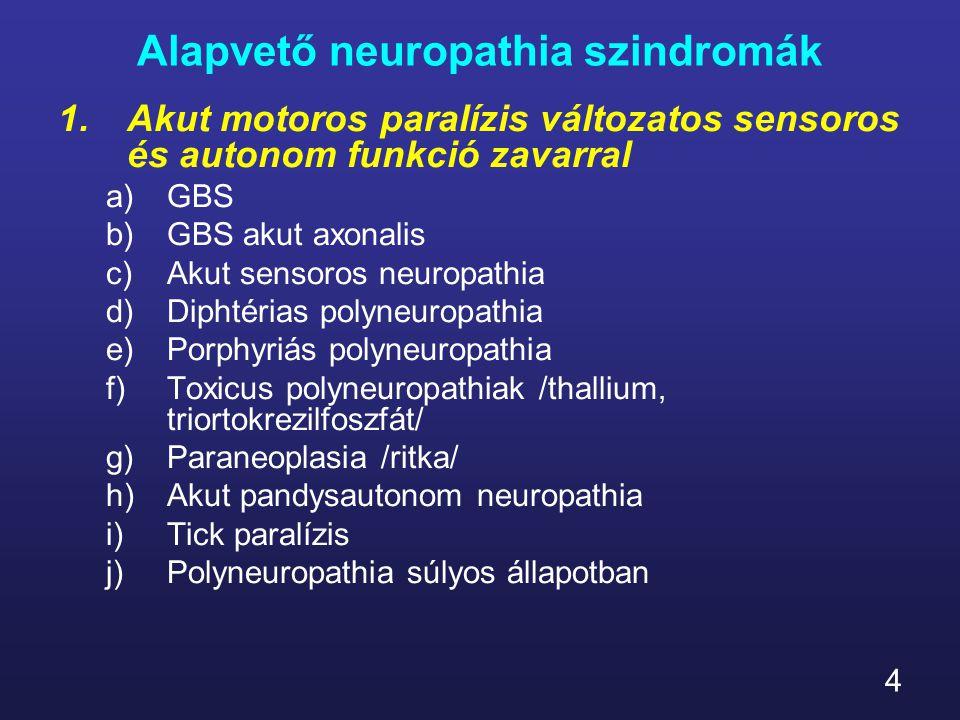 4 Alapvető neuropathia szindromák 1.Akut motoros paralízis változatos sensoros és autonom funkció zavarral a)GBS b)GBS akut axonalis c)Akut sensoros n