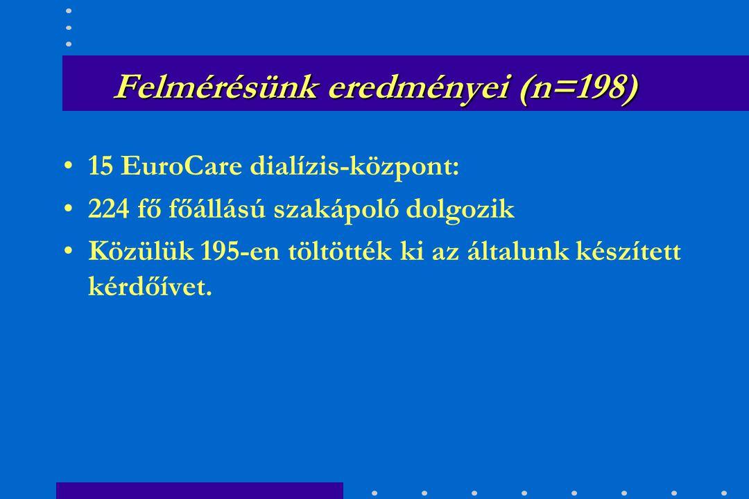 """Felmérésünk """"Nagyobb minta : –Az EuroCare Rt."""