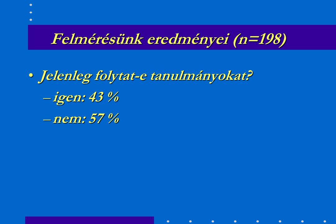 Felmérésünk eredményei (n=198) Az eü-ben eltöltött évek száma:Az eü-ben eltöltött évek száma: –1-5 év: 47 –5-10 év: 33 –10-15 év: 43 –15-20 év: 30 –20 év felett: 45