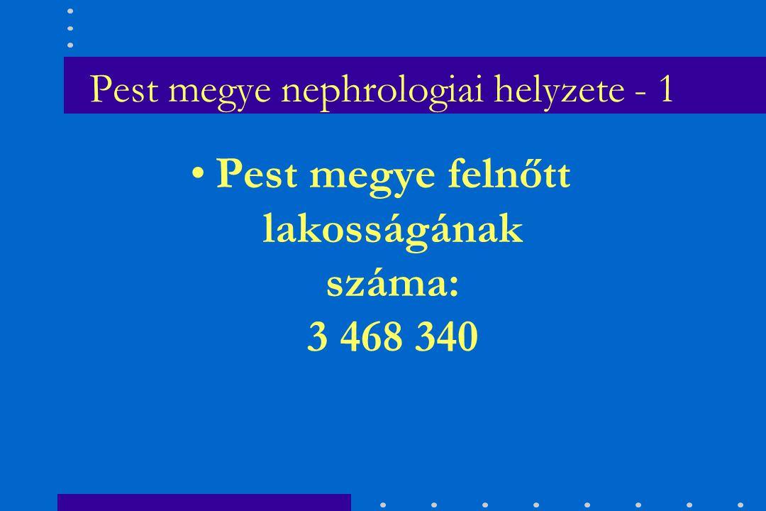 Kiégési tünetegyüttes nefrológus szakápolók között Dr.