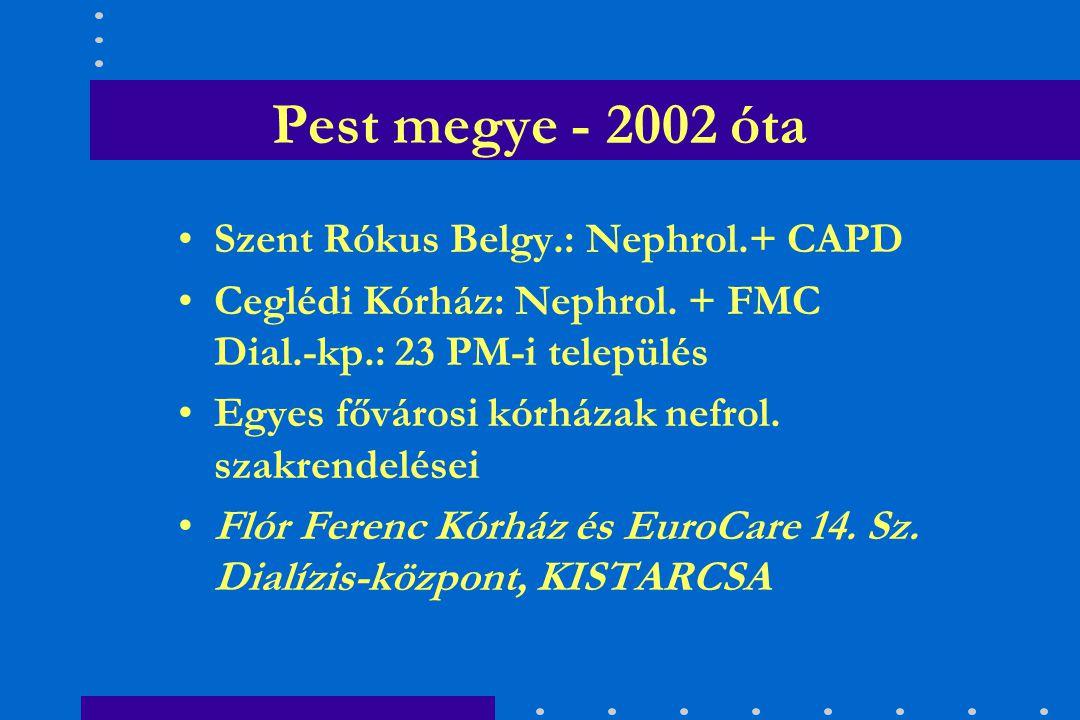Szent Rókus Belgy.: Nephrol.+ CAPD Cegléd, Toldy Ferenc Kórház: Nephrol.