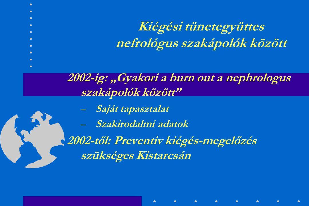 Helyi specialitások Kistarcsán - 3 Dietetikus Gyógyszerész Technikusok (mérnök) Gazdasági szakember Hostessek, takarítók, segédmunkás, stb.