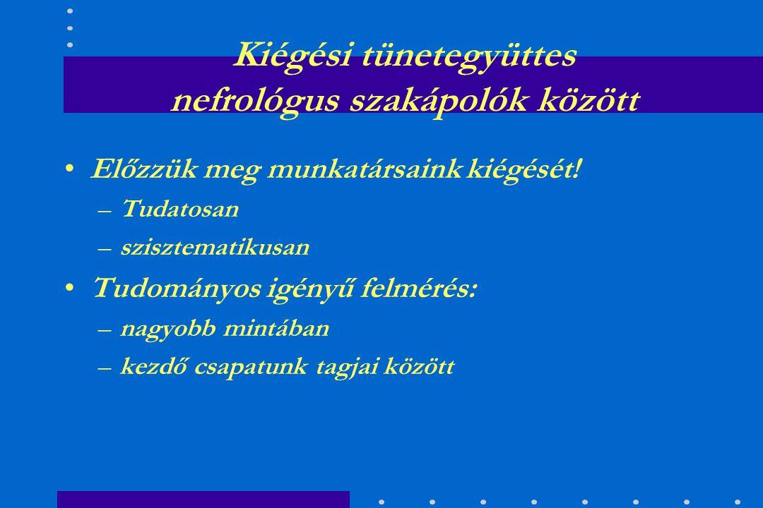 """Kiégési tünetegyüttes nefrológus szakápolók között 2002-ig: """"Gyakori a burn out a nephrologus szakápolók között –Saját tapasztalat –Szakirodalmi adatok 2002-től: Preventiv kiégés-megelőzés szükséges Kistarcsán"""