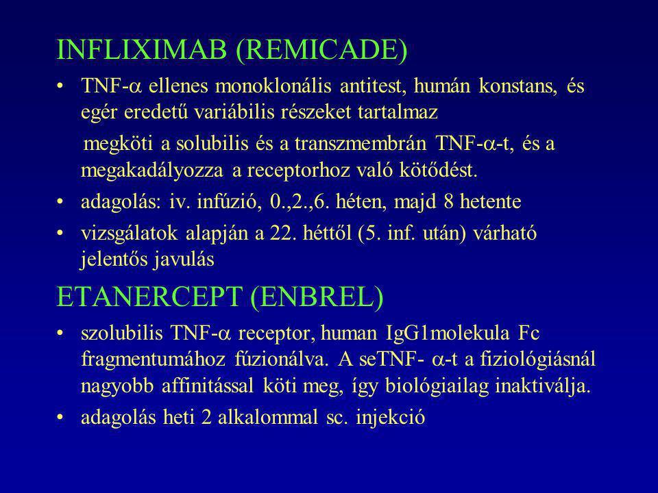 INFLIXIMAB (REMICADE) TNF-  ellenes monoklonális antitest, humán konstans, és egér eredetű variábilis részeket tartalmaz megköti a solubilis és a tra