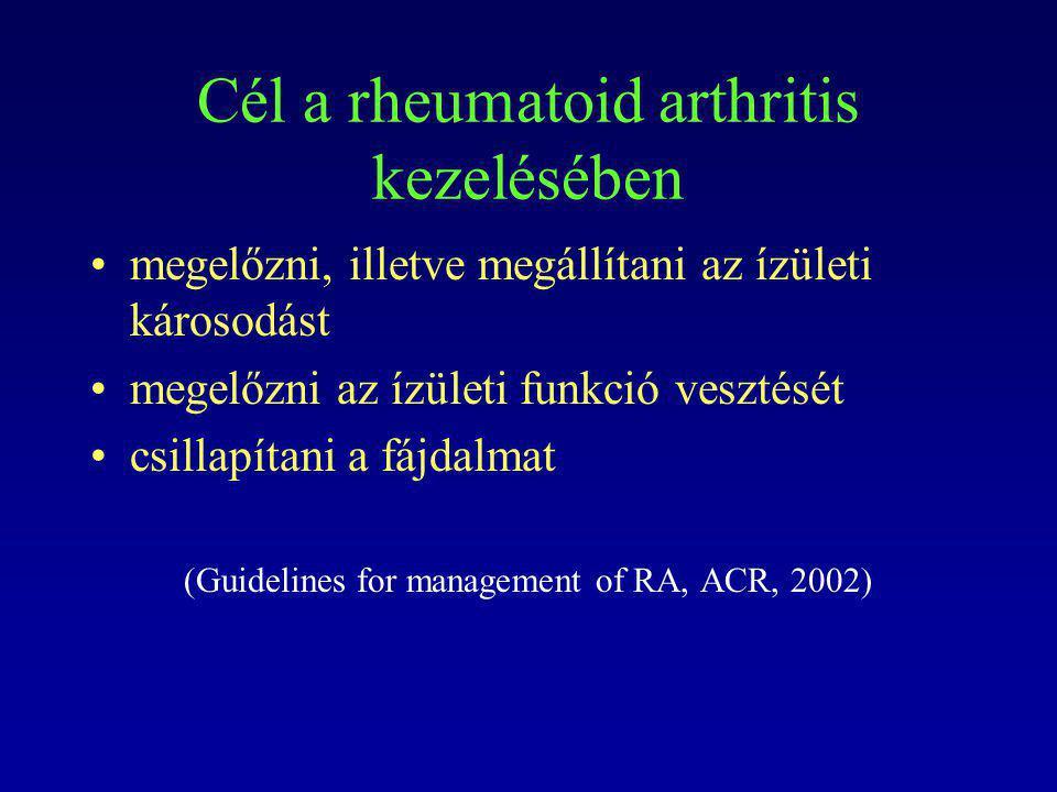 Cél a rheumatoid arthritis kezelésében megelőzni, illetve megállítani az ízületi károsodást megelőzni az ízületi funkció vesztését csillapítani a fájd