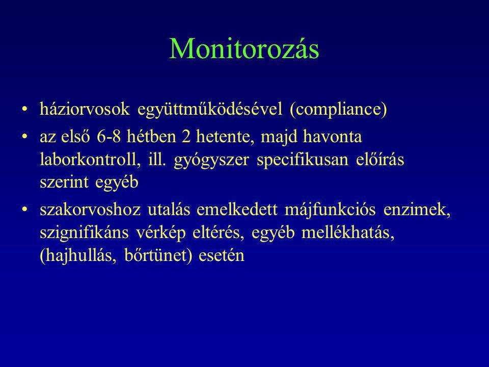 Monitorozás háziorvosok együttműködésével (compliance) az első 6-8 hétben 2 hetente, majd havonta laborkontroll, ill. gyógyszer specifikusan előírás s