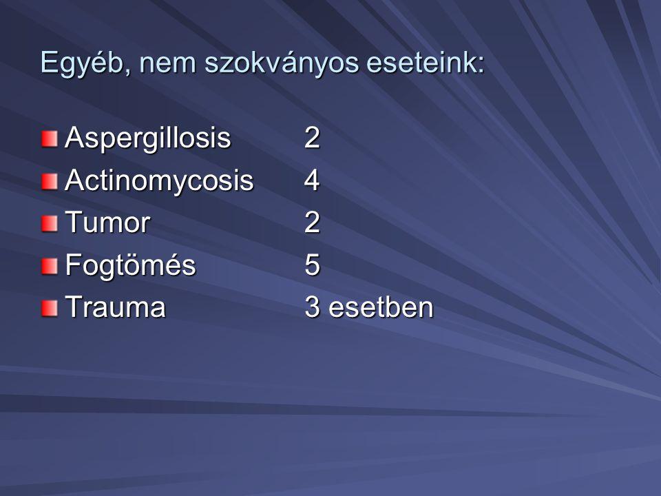 Egyéb, nem szokványos eseteink: Aspergillosis 2 Actinomycosis 4 Tumor 2 Fogtömés5 Trauma3 esetben
