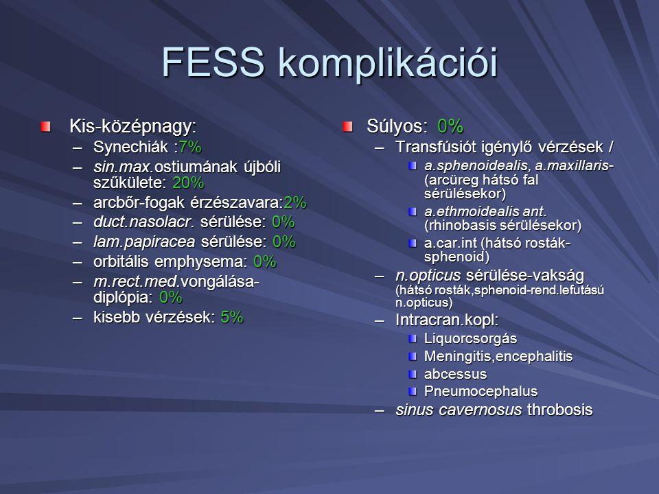 FESS komplikációi Kis-középnagy: Kis-középnagy: –Synechiák :7% –sin.max.ostiumának újbóli szűkülete: 20% –arcbőr-fogak érzészavara:2% –duct.nasolacr.