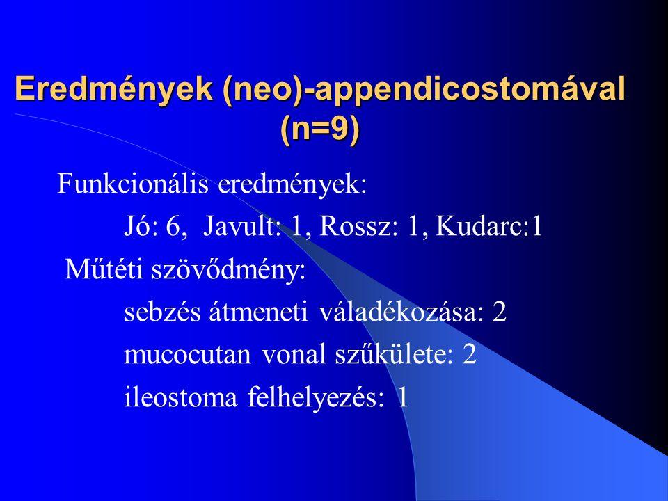 Eredmények (neo)-appendicostomával (n=9) Funkcionális eredmények: Jó: 6, Javult: 1, Rossz: 1, Kudarc:1 Műtéti szövődmény: sebzés átmeneti váladékozása
