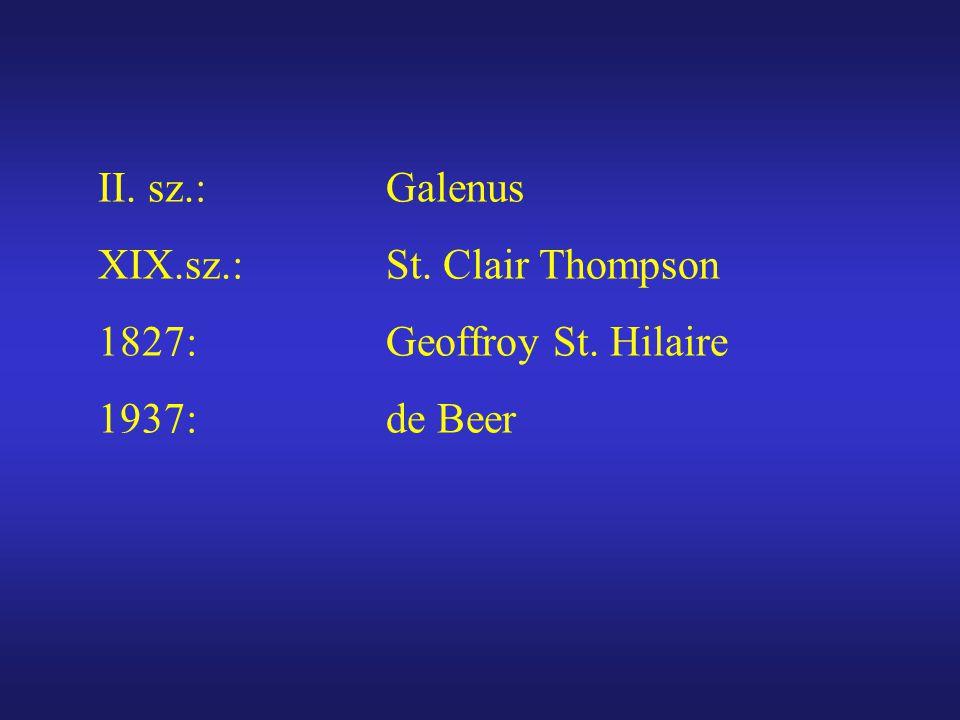 II. sz.:Galenus XIX.sz.:St. Clair Thompson 1827:Geoffroy St. Hilaire 1937:de Beer