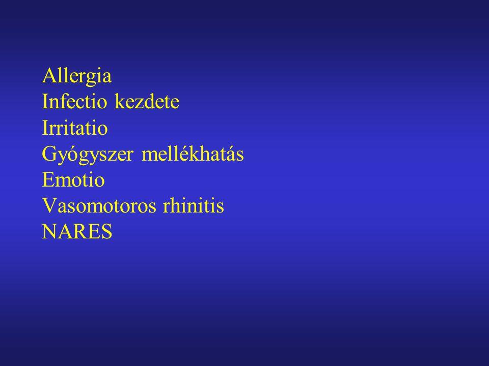 Allergia Infectio kezdete Irritatio Gyógyszer mellékhatás Emotio Vasomotoros rhinitis NARES