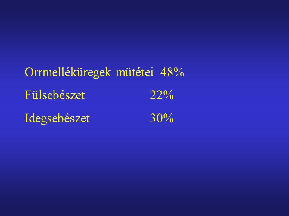 Idiopathiás 7-14% Idős nőbeteg, aspecifikus tünetek 4-50% meningitis