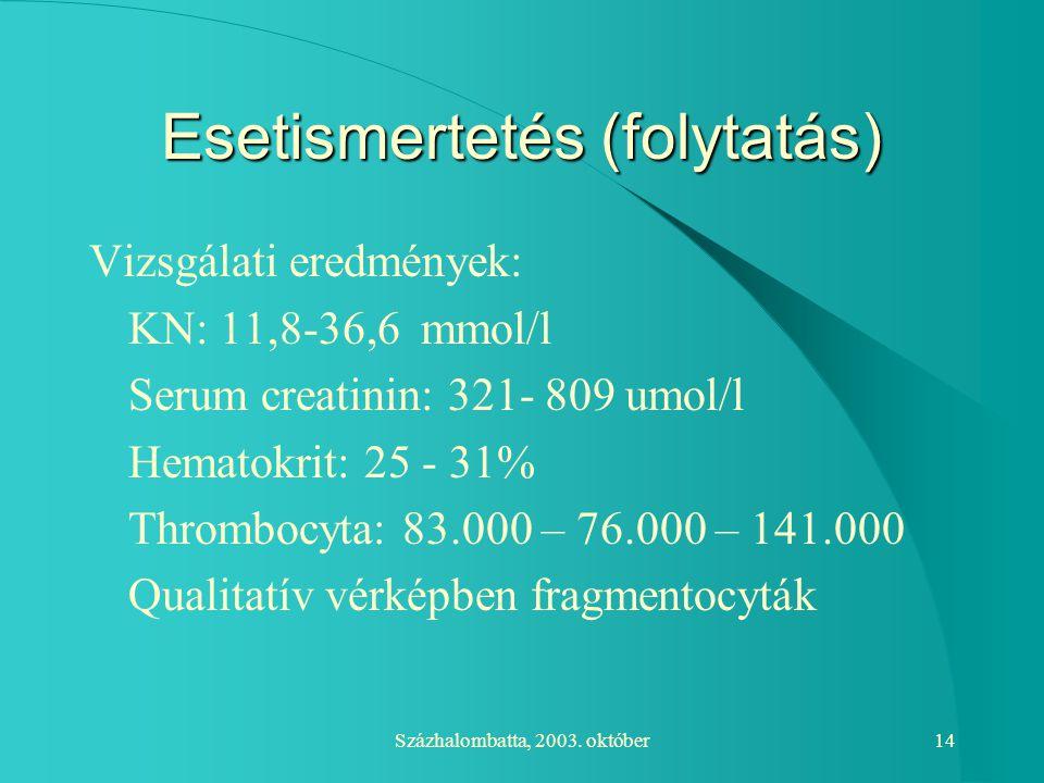 Százhalombatta, 2003. október14 Esetismertetés (folytatás) Vizsgálati eredmények: KN: 11,8-36,6 mmol/l Serum creatinin: 321- 809 umol/l Hematokrit: 25
