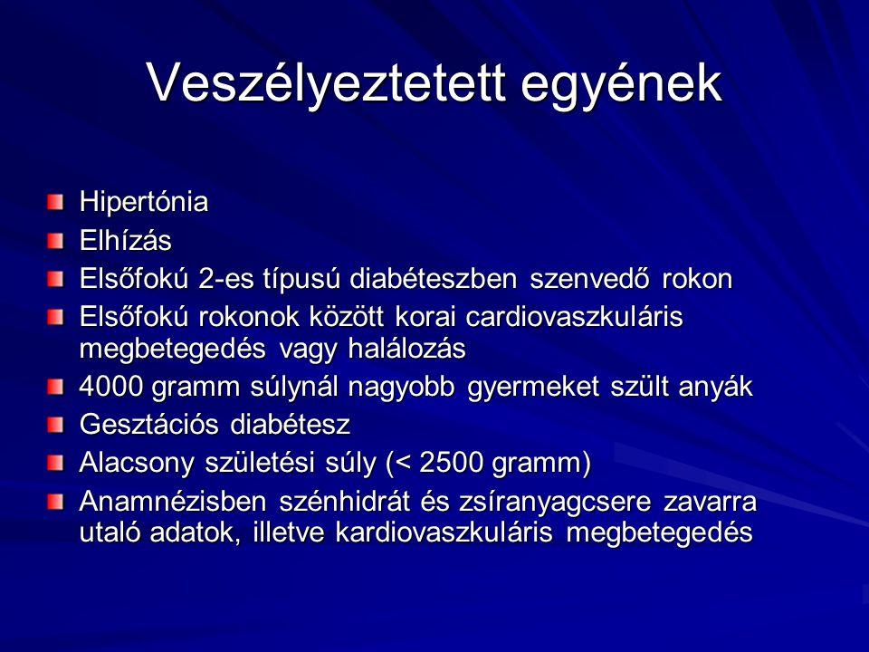 Veszélyeztetett egyének HipertóniaElhízás Elsőfokú 2-es típusú diabéteszben szenvedő rokon Elsőfokú rokonok között korai cardiovaszkuláris megbetegedé