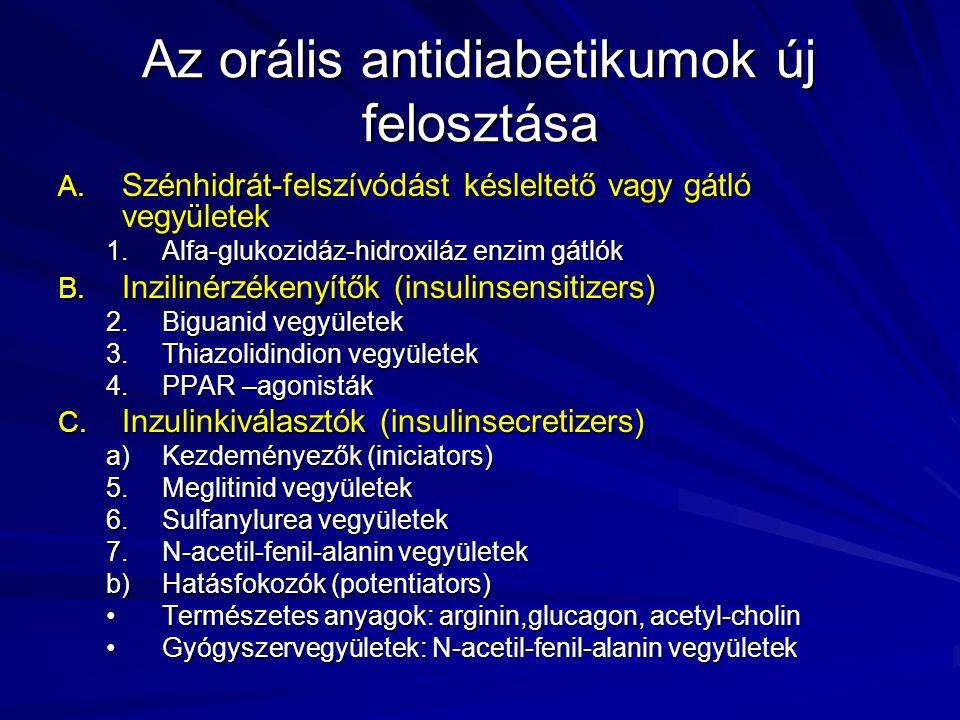 Az orális antidiabetikumok új felosztása A. Szénhidrát-felszívódást késleltető vagy gátló vegyületek 1.Alfa-glukozidáz-hidroxiláz enzim gátlók B. Inzi