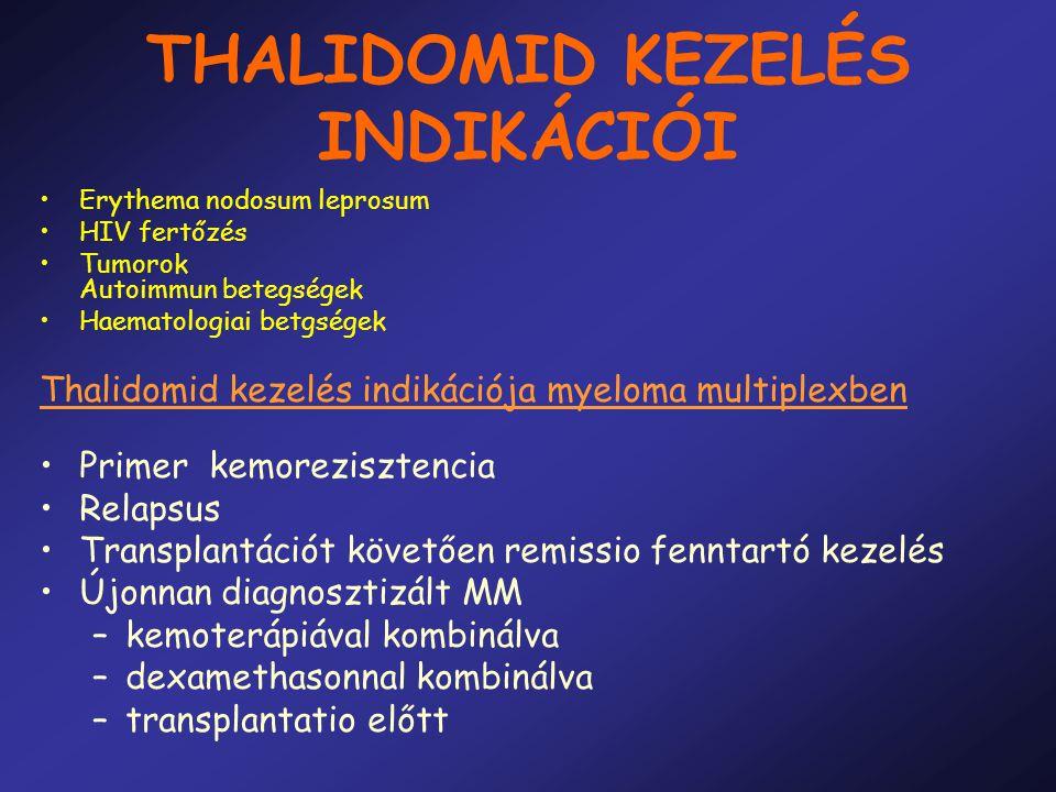 THALIDOMID KEZELÉS INDIKÁCIÓI Erythema nodosum leprosum HIV fertőzés Tumorok Autoimmun betegségek Haematologiai betgségek Thalidomid kezelés indikáció
