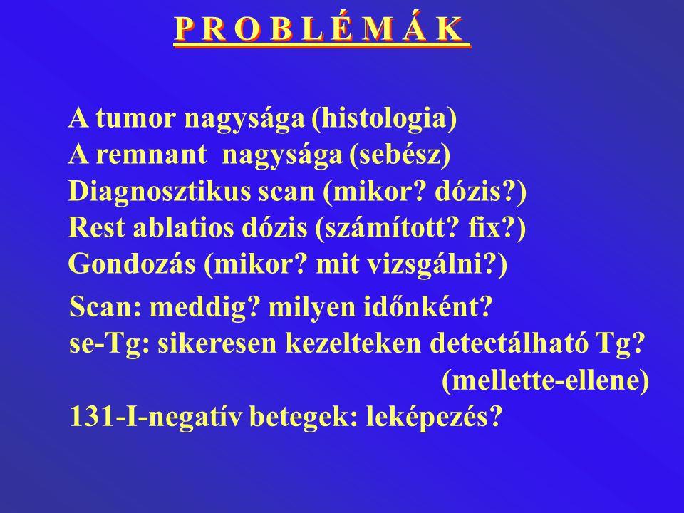 P R O B L É M Á K A tumor nagysága (histologia) A remnant nagysága (sebész) Diagnosztikus scan (mikor? dózis?) Rest ablatios dózis (számított? fix?) G