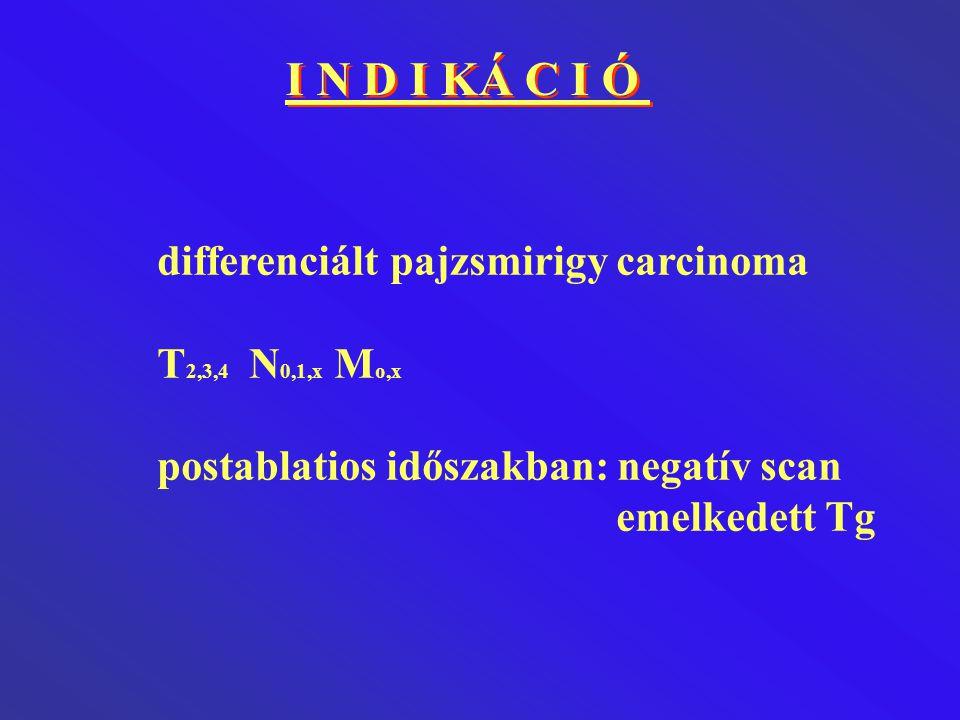 I N D I KÁ C I Ó differenciált pajzsmirigy carcinoma T 2,3,4 N 0,1,x M o,x postablatios időszakban: negatív scan emelkedett Tg