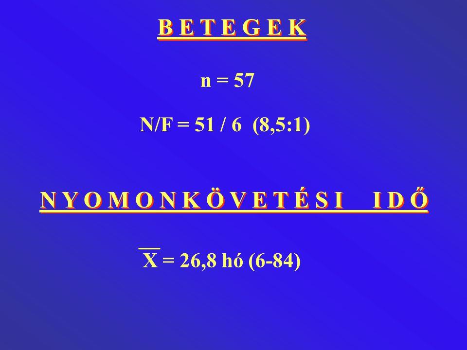 B E T E G E K n = 57 N/F = 51 / 6 (8,5:1) N Y O M O N K Ö V E T É S I I D Ő X = 26,8 hó (6-84)